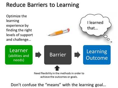 learners with barriers to learning